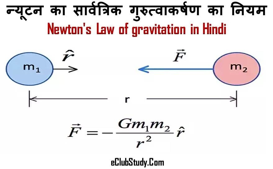 Newton's Law of gravitation in Hindi